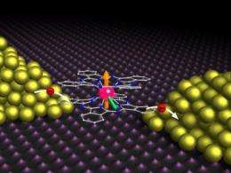 Nature: Electronic read-out of quantum bits
