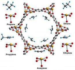 Novel filter material could cut natural gas refining costs