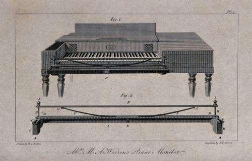 Piano plague in D minor