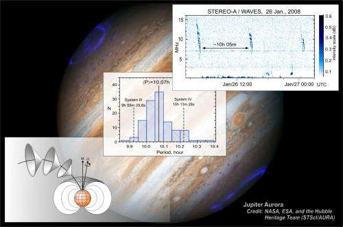 """Pirate Broadcaster"" on Jupiter--radio emissions conceal surprise"