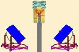 Rensselaer polytechnic institute licenses novel magnetohydrodynamics solar power technology