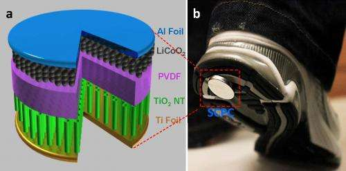 Self-charging battery both generates and stores energy