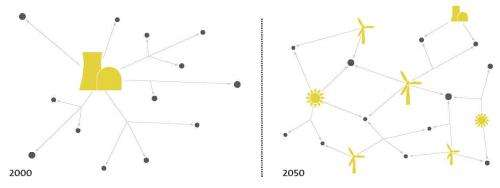 Solar and wind energy may stabilise the power grid