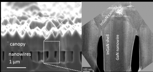 Solar nanowire array may increase percentage of sun's frequencies available for energy conversion