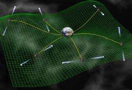 Students discover millisecond pulsar, help in the search for gravitational waves