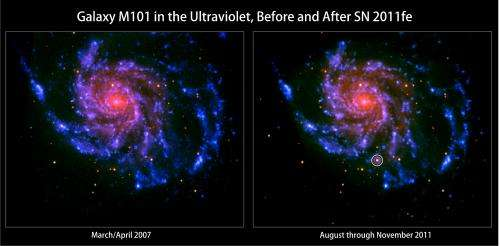 Swift narrows down origin of important supernova class