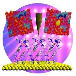 Switchable nano magnets