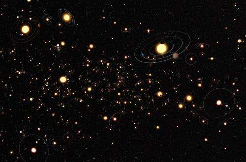 The Milky Way contains at least 100 billion planets according to survey