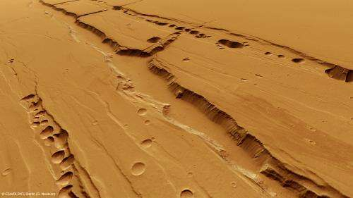The pit-chains of Mars - a possible place for life?