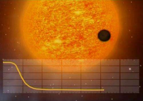 The study of super-earths