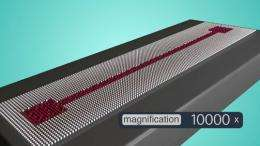 Narrowest conducting wires in silicon ever made show the same current capability as copper