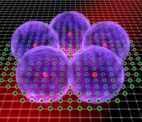 Using laser beams, scientists generate quantum matter with novel, crystal-like properties