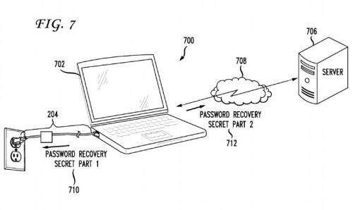 Apple patent sends password secrets to adapters