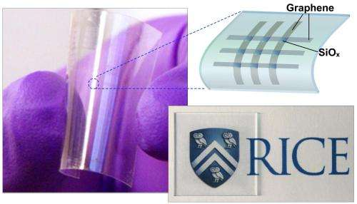 Visionary transparent memory a step closer to reality