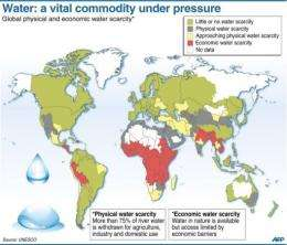 Water: a vital commodity under pressure
