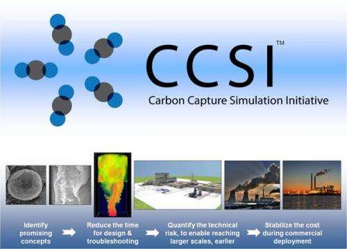 Computer scientists developing tools to reduce greenhouse gases at the source