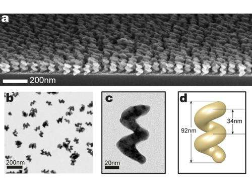 Designing and building nanocomponents to spec
