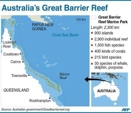 Graphic on Australia's Great Barrier Reef.