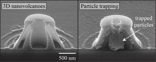 Light-carved 'nano-volcanoes' hold promise for drug delivery