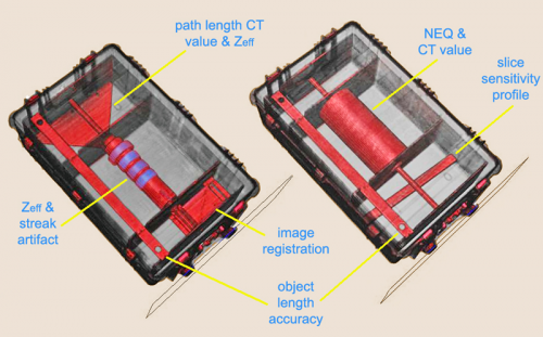 Luggage screening standards prove their value