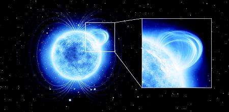 Magnetic star reveals its hidden power