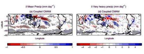Relationship between the ozone depletion and the extreme precipitation in austral summer