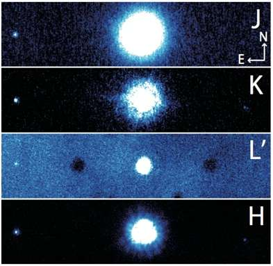 Science Results - The Origin and Maintenance of a Retrograde Exoplanet