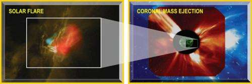 UNH scientists document, quantify deep-space radiation hazards