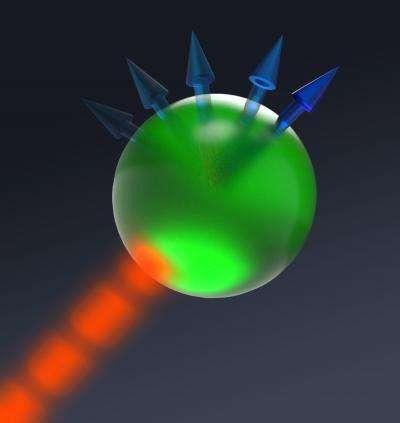 Use of laser light yields versatile manipulation of a quantum bit