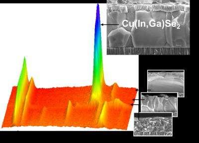 Watching solar cells grow