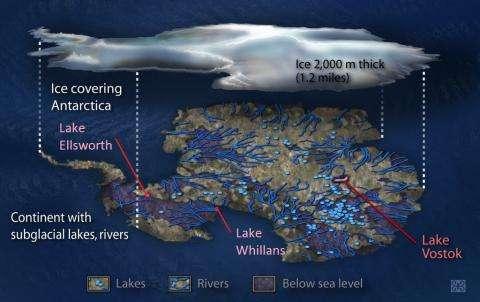 WISSARD team reaches subglacial Lake Whillans in Antarctica