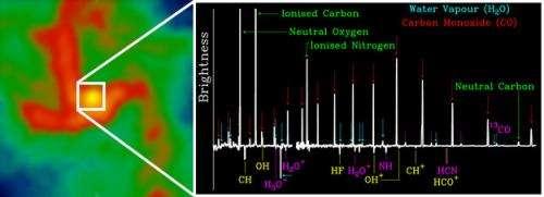 Herschel finds hot gas on menu for Milky Way's black hole