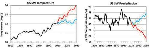 Effect of ocean temperature on southwestern U.S. climate analyzed