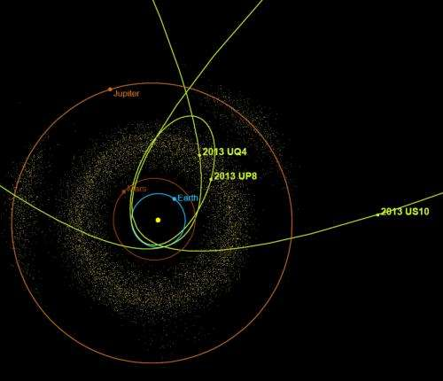 Near-Earth Object 2013 US10 is a long-period comet