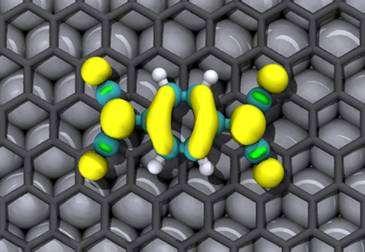 New magnetic graphene may revolutionise electronics