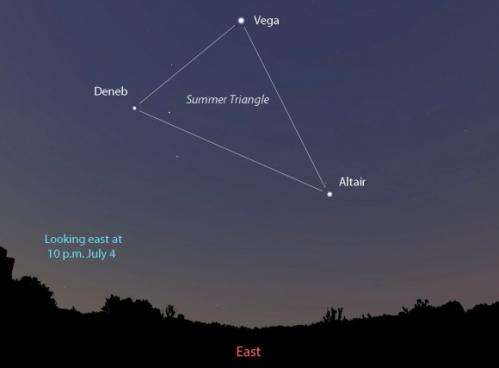 What you can see in the sky while waiting for fireworks on the 4th of July
