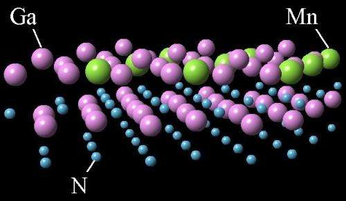 Study suggests second life for possible spintronic materials