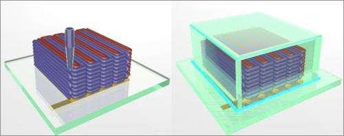 3D printing tiny batteries