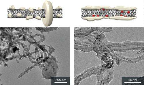 Nanotechnology gives a boost to next-generation batteries
