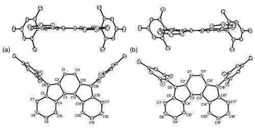 Researchers synthesize negative-charge carrying molecular structures that can be a boost to future electronics devices