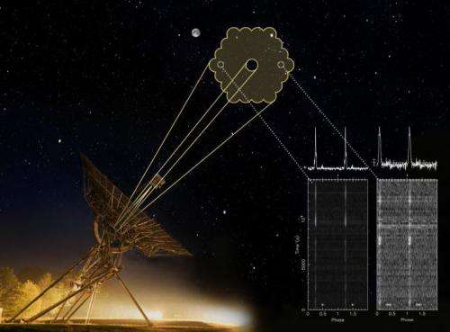 New high-speed cameras for Westerbork telescope