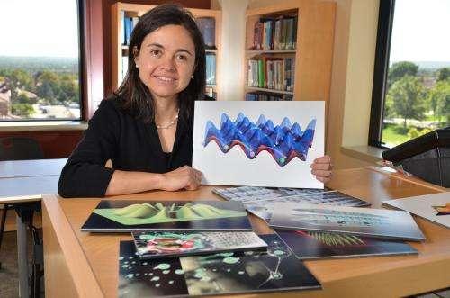 Behavior of ultra-cold atoms and polar molecules modeled