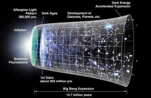astrophysicist salary