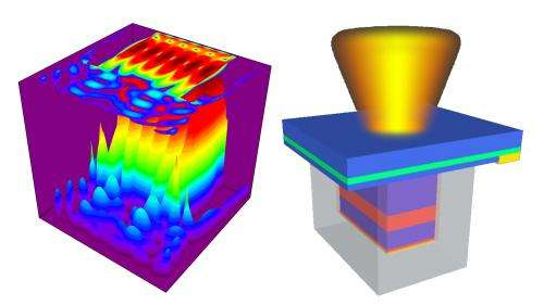 Breaking the final barrier: Room-temperature electrically powered nanolasers