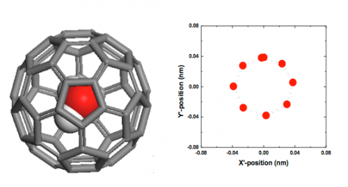 Columbia engineers manipulate a buckyball by inserting a single water molecule