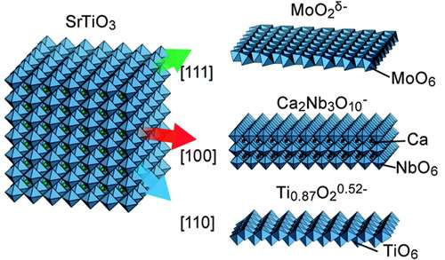 Crystal film growth: Nanosheets extend epitaxial growth applications