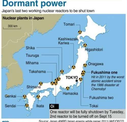 Dormant power