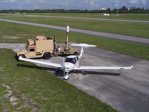 Drone defense: Helping protect US forces by simulating hostile unmanned aircraft