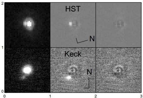 Scientist finds medium sized Kuiper belt object less dense than water