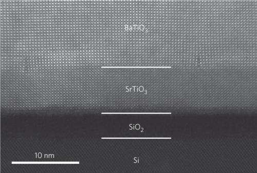 Field-effect transistors get a boost from ferroelectric films